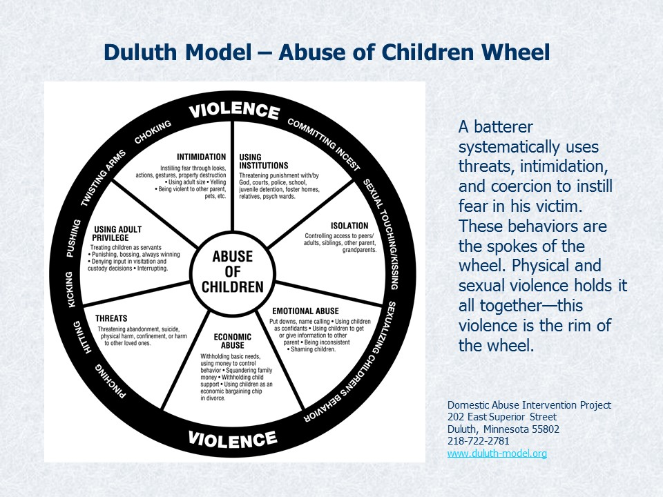 models of abuse Models of abuse there are 4 models of abuse: medical model medical model indicates that child abuse is caused by a disease, often a mental illness, with signs &amp.